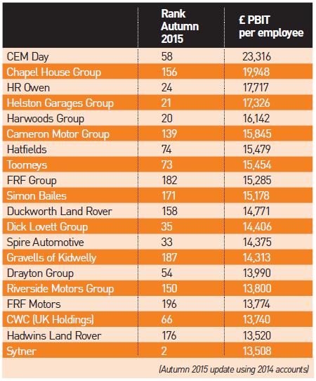 AM101-200 top PBIT - 2015