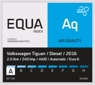 Emissions Analytics' air quality rating for the VW Tiguan