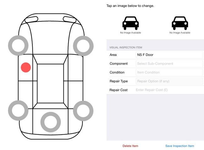 Diagram of appraisal for car imageresizertool