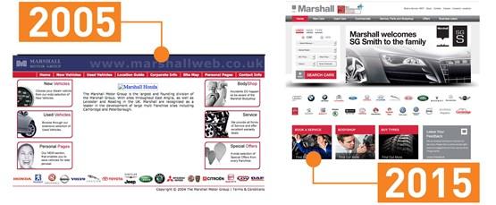 Marshalls website comparison  2005-2015
