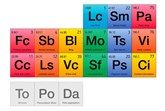 Periodic table of digital car dealers