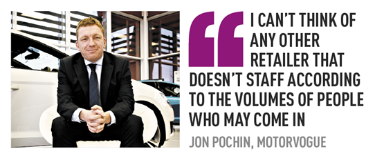 I can't think of any other retailer that doesn't staff according to the volumes of people who may come in Jon Pochin, Motorvogue