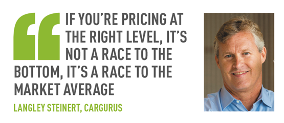 If you're pricing at the right level, it's not a race to the bottom, it's a race to the market average  Langley Steinert, CarGurus