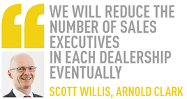 We will reduce the number of sales executives  in each dealership  eventually Scott willis, arnold clark
