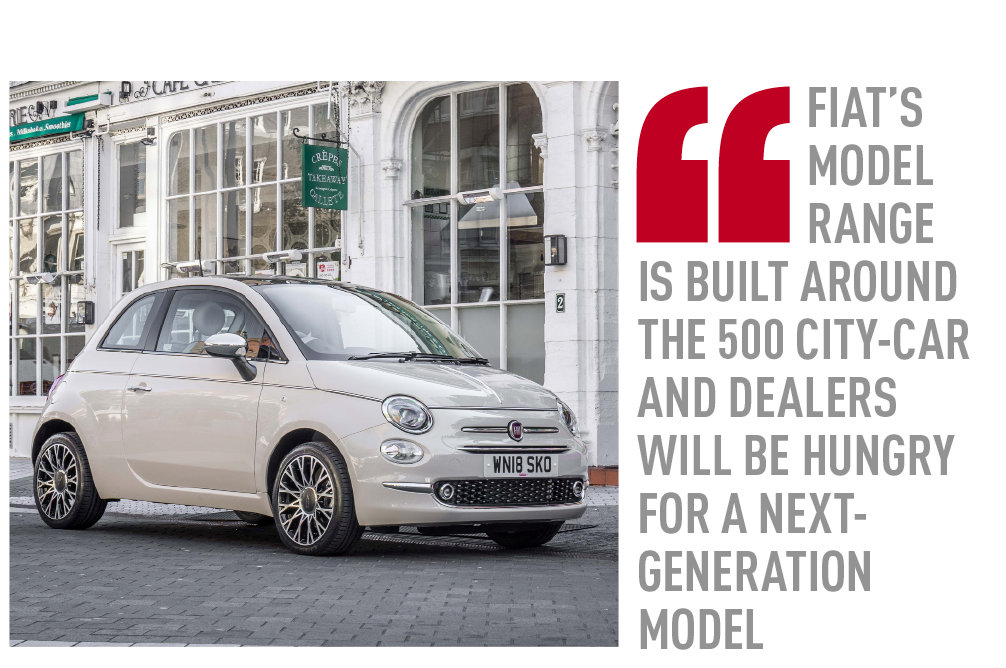 'Fiat's model range is built around the 500 city-car and dealers will be hungry for a next-generation model'