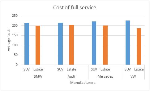 Full service cost WCFMC.com July 2016