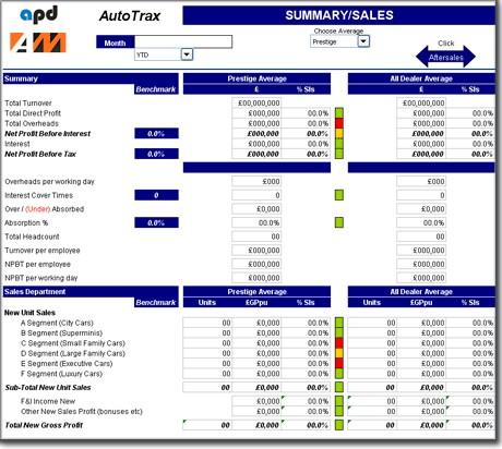 AM Autotrax Benchmarking Programme