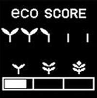 Honda eco score