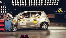Hyundai i20 Euro NCAP