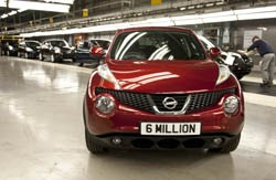 Nissan Juke Sunderland factory