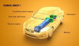 Volvo range extender C30 EV
