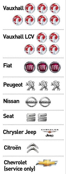 Pentagon Group franchises
